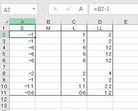 Excelで添付図のような表を作りたいです。 A2には=B2-1の数式を入れておりますが B2が未入力の場合は空白にしておきたいです。 (ここで0ではなく-1と表示されるのも謎なんですが…)  ちなみに、B列のセルは別ページの数値がそのまま表示されるようリンク付けしないといけません。 ☆別ページのMサイズの値がこのページのMサイズの欄に自動で入力→同時にS,L,LLサイズが自動入力される流れ...