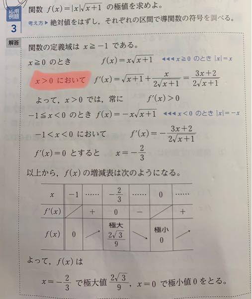 f'(x)を求めるときは何故x>0において とするのでしょうか?