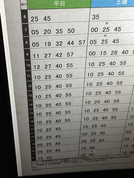 バスに初めて乗るのですがバス予定表の見方が分かりません。この6〜21までの数字はなんですか?