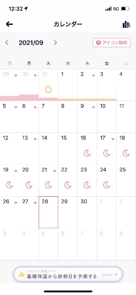 生理12日遅れています。 最終26日に検査薬しましたが 陰性でした。妊娠の可能性は低いのでしょうか?