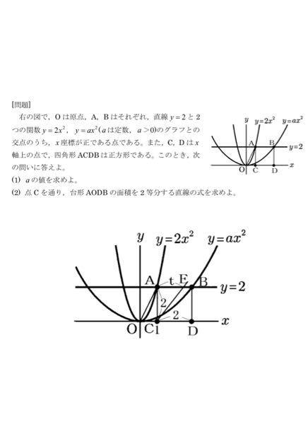 中学数学の問題です。 (2)の、面積を二等分する問題についてです。 私は、下のグラフの点Eのx座標をxとしました。そして、点Cのx座標は1なので、AE間の距離はt-1と表しました。 ですが、ここから点Eの座標を出して、直線CEの式を求めたら答えが違いました。何度やっても違かったので、計算ミスではないと思います。 なぜこの点Eのx座標をxとする解き方ではダメなのでしょうか?答えのように最初からAE間をx(t)にしなければならないのですか?