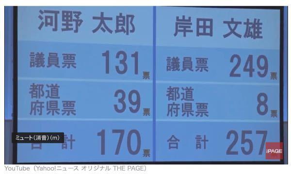 岸田さんの都道府県票が極端に少ないのは何でなんですか?
