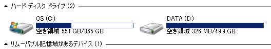 Hドライブの容量が異常に少なくなっていたので計10GB以上プログラムのアンインストールをしたのですが、容量に変化は見られません。どうやったら増えるのでしょうか?win7です。