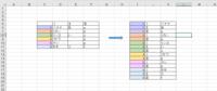 エクセル 関数  エクセルで画像の左側の表から、右側の表のように作り変えたいのですが、どのような関数になるでしょうか。 ※左側の表、Ⅱの列(E6~E11)はデータがないセルもあり、右の表にする際にデータがないセルは詰めたいのです。(右の表のミカン、ブドウ、ナシの項目のように) ※セルに色を付けているのは説明上の都合です。
