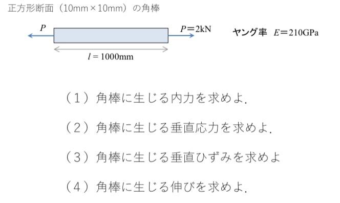 至急お願いします!材料力学の問題です。 わからないので解説して欲しいです!よろしくお願いします。 1から4までです。