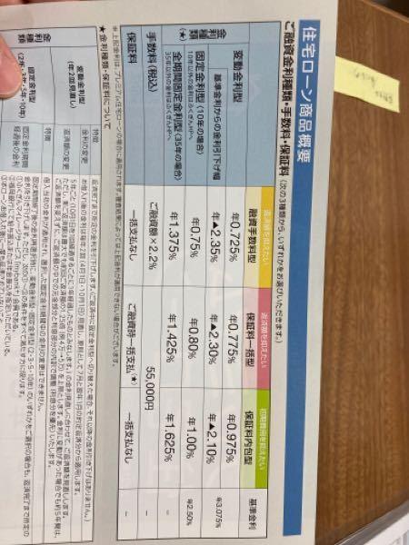 住宅ローン 福岡銀行 住宅ローンを組むのに、保証料一括型と、内包型どちらかにしようか迷っています。 メリットデメリットわかる方教えてください。最終的にかかるお金は少ない方が良いです。 よろしくお願いします。