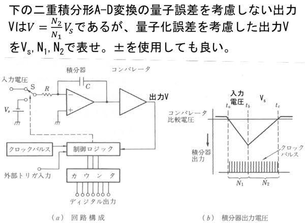 回路•誤差の問題です。下の問題の解き方を教えてください。