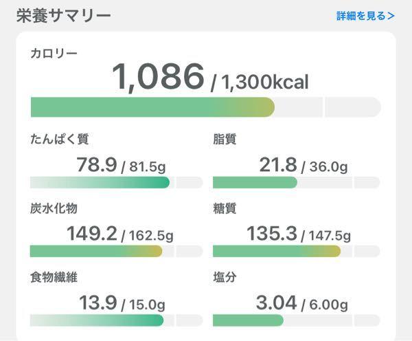 ダイエットをしていてカロミルというアプリに食事の記録をしています。ですが、炭水化物とタンパク質と脂質を1gあたり4kcal、4kcal、9kcalで計算しても1番上のカロリーと合わないんです。問い合わせをしてみてもよく わからない答えしか返ってきませんでした。どうしたらいいんでしょう?