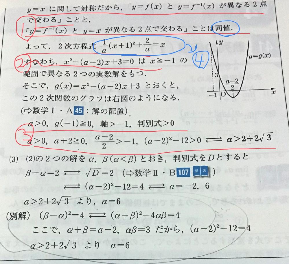 数学Ⅲ、逆関数の質問です。 ①逆関数の性質で「y=xと対称」というものはありますが①のように「同値」とは違うのではないですか。あくまで対称なだけで同じ値とはニュアンスがだいぶ異なり成り立たないと思うのですがどうですか。この原理を教えてください。またそれからなぜ④のような関係が分かるのですか。 ②④の式を展開するとx^2の係数にaはあると思ったのですがなぜないのですか。④から②の途中式を教えてください。 ③これはどういうことを説明しているのですか。説明するポイントを教えてください。 よろしくお願いします。