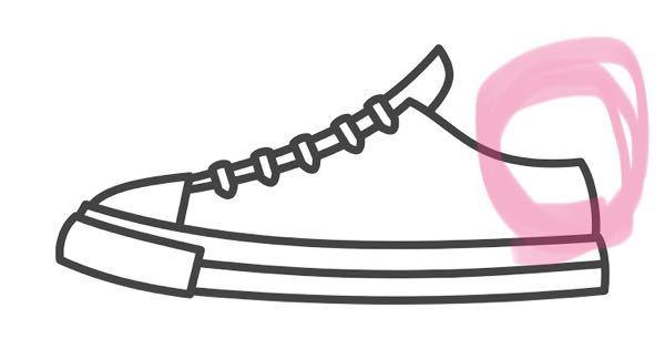 スニーカーを買ったのですが、画像のマークのところが合皮?素材になっていて、歩くとそこが滑り止めのような感覚で皮膚が引っ張られて靴擦れしてしまいます。(靴下を履いていても、靴下が引っ張られたりして結局靴 擦れします) 試着の時はその場で少し歩いただけだったので気づきませんでした。 詳しい方がいらっしゃれば靴擦れの対策法を教えてくださると幸いです。