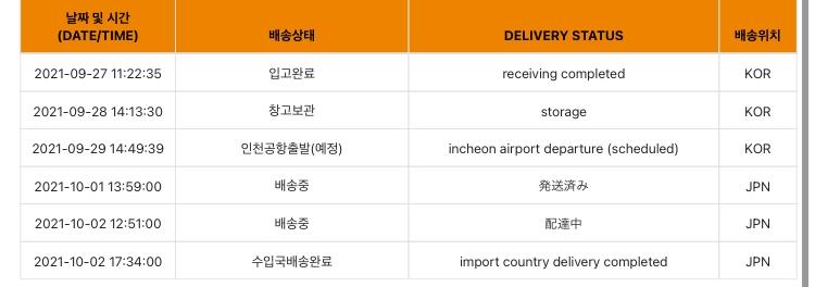 韓国のレンシスというカラコンを通販で購入してから22日も経っているのに届きません。 追跡を見てみると10/02に配達完了となっています。私の商品はどこにあるのでしょうか泣 国際郵便らしく、追跡番号を入力してみても存在しないと言われてしまいました、、 レンシス(lenssis)について詳しい方等、助けてください>< 先日問い合わせをしてみましたがまだ返信が来ていません。