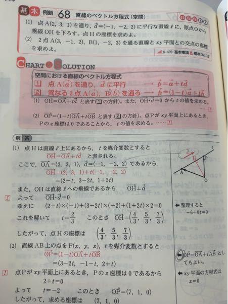 高校数学 ベクトルです。 (1)のdベクトルは点なのにベクトルでしかも向きがあるとかどういうことですかこれ?OAベクトルは座標表示がベクトルになるのは理解できました