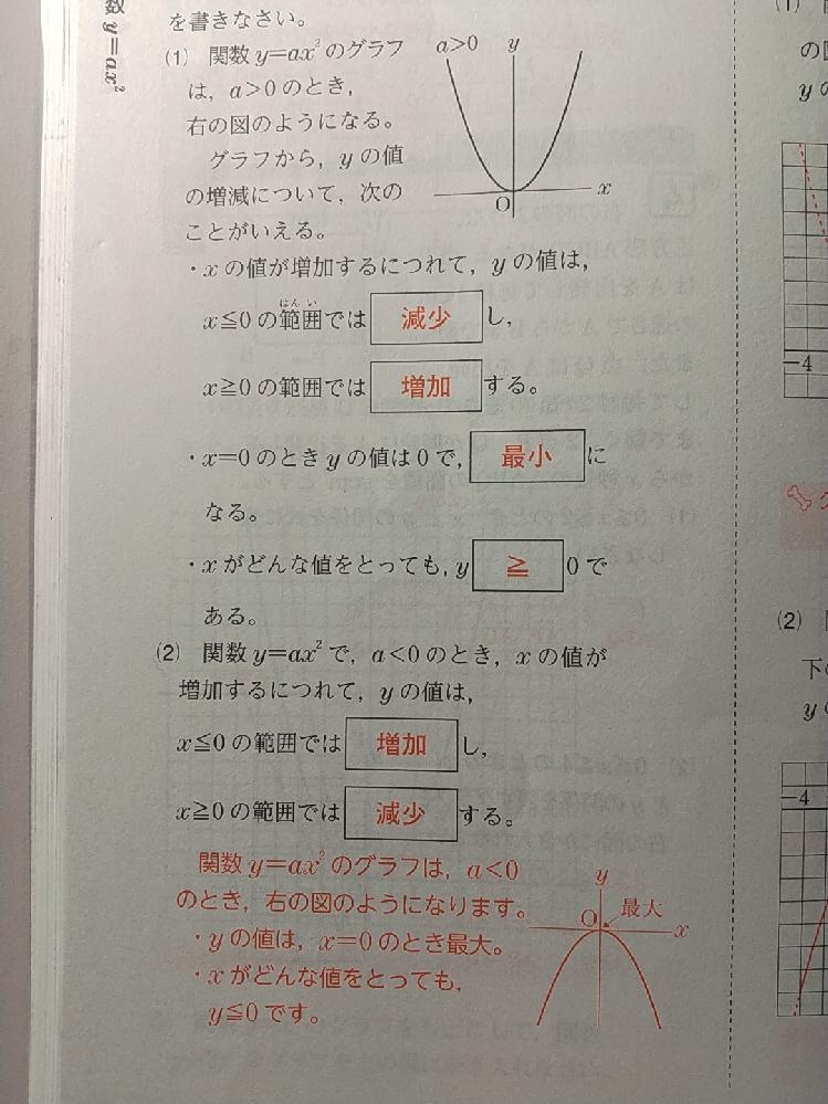 関数y=ax^2について質問です。 この、なぜa<0においてX≧0の範囲は減少するのか などの理屈が理解できません。 教えて頂きたいです。