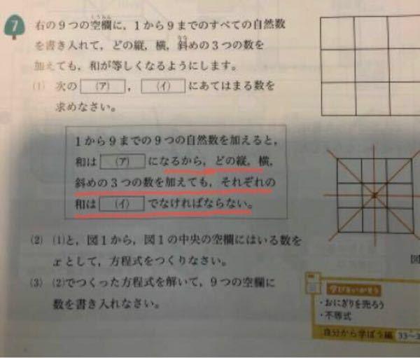 中学1年数学です。 (ア)は45とわかるのですが、 (イ)の答えが15で、赤線部のこじつけのような発想がわかりません。 どうして、(ア)の45になるから、……(イ)15でなければならない、と断定的になるのでしょうか? また、(2)の答えは、60-3X=45なのですが、 いきなり、60がでて、3Xをひくと、45になるのか?さっぱりわかりません。3Xの3はどういう意味ですか?60は多分、15x4からくるのだと思いますが、なぜそうなるのでしょう? 是非教えてください!