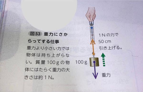 中3理科 物体に1Nの重力がかかっており、 物体をゆっくり持ち上げるには、 1Nの力で上に上げろと書いています。 1Nの重力を1Nの上向きの力で何故持ち上がるのですか?つり合っている2力は静止するのではないんでし ょうか?
