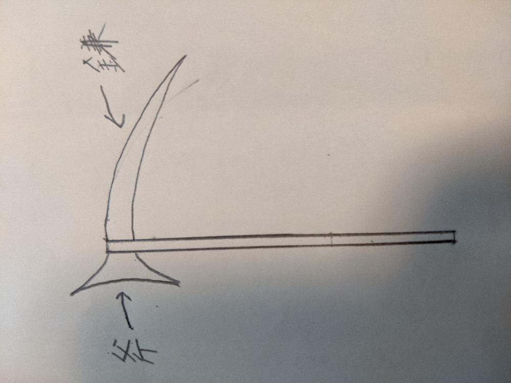 斧と鎌が組み合わさった武器ってありますか? ハルバードは斧+鉤(かぎ)+槍ですよね?でも、斧+鎌の名前が思いつかないです。 現実世界のものでなくても良いです。 画像を参考にしてください。