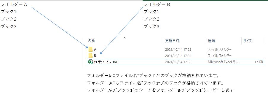 """エクセルVBAで下記の動きを再現できるコードをお教えいただけますでしょうか。 フォルダーAにファイル名""""ブック1~3""""のブックが格納されています。 フォルダーBにもファイル名""""ブック1~3""""のブックが格納されています。 フォルダーAの""""ブック1""""のシートをフォルダーBの""""ブック1""""にコピーします。"""