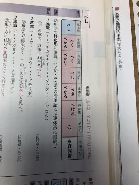 古典です。 活用形の右と左はどう使い分ければいいんですか?