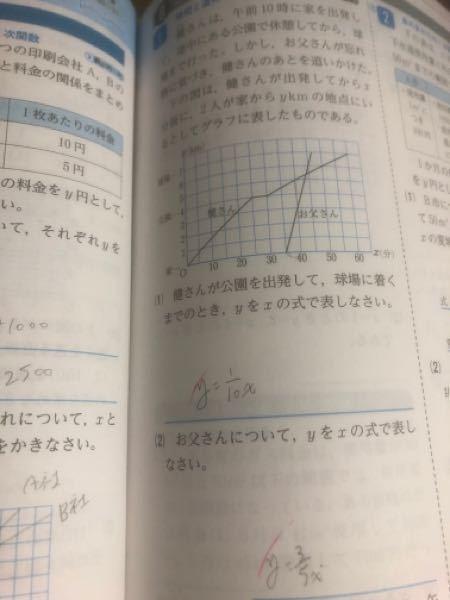 このグラフの問題が分かりません 答えを見たところ、y=1/10x+1だったのですが、なぜ切片が1になるのか分かりません ご回答よろしくお願いします