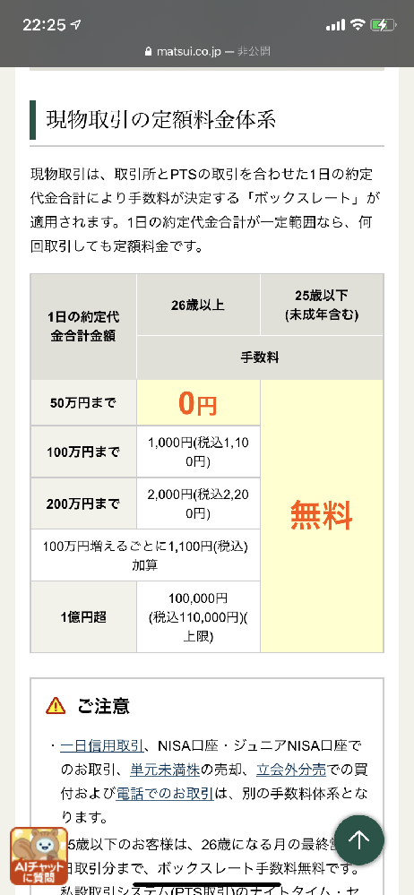 松井証券での株取引について質問です。 株を始めてみたく、いろいろと調べているのですが、現物取引は25歳以下手数料無料(未成年も含む)とかいてあるのですが、これは完全に無料で取引できるのですか? ...