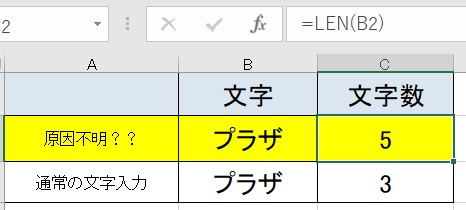 Excel 濁音が2文字としてカウントされる お客さんからいただいた宛名データをaccessに取り込んで ラベルシールを出そうとしたら不具合があり(予期せぬ途中改行) 原因を調べていた所、理由はわかりました。 通常、濁音「ば」や半濁音「ぱ」などをエクセルで入力すると1文字としてカウントされますが その不具合のあった住所データでは濁音、半濁音が2文字としてカウントされてました。試しにBackspaceで削除しようとすると「ば」⇒「は」⇒「 」となり確かに2文字でカウントされてました。ただ見た目では通常入力と変わらない為わかりません 2文字としてカウントされるのは初めて見た為、これはどういう事なのか? そのような文字はどうやって入力できたのか?なぜこれが原因で途中改行されるのか? 疑問だらけの状況です。 何かご存じの方いらっしゃればご教示ください。 どうぞよろしくお願いいたします。