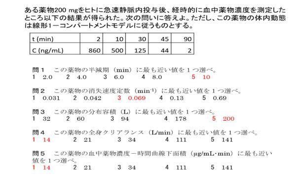 半減期、コンパートメントモデル、医療、看護、薬学 【問3と問5】の 途中計算教えてください。 問3は、分布容積が分かる⇔投与直後の濃度が分かる 問5は、クリアランスが分かる⇔AUCが分かる ここまでしか理解できてません。
