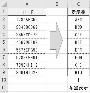 エクセルの関数式について エクセルの関数式について教えて下さい。 図の通り、とある「コード」があるのですが、そのコードの中央部分にあるアルファベットの部分だけを表示させる関数を教えて頂ければ幸いです。 上手く説明できていないかもしれませんが、どうか御教示のほど宜しくお願い致します。