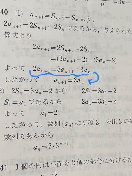 数B漸化式の問題です! 矢印のところの変形がわからないので教えて頂きたいです