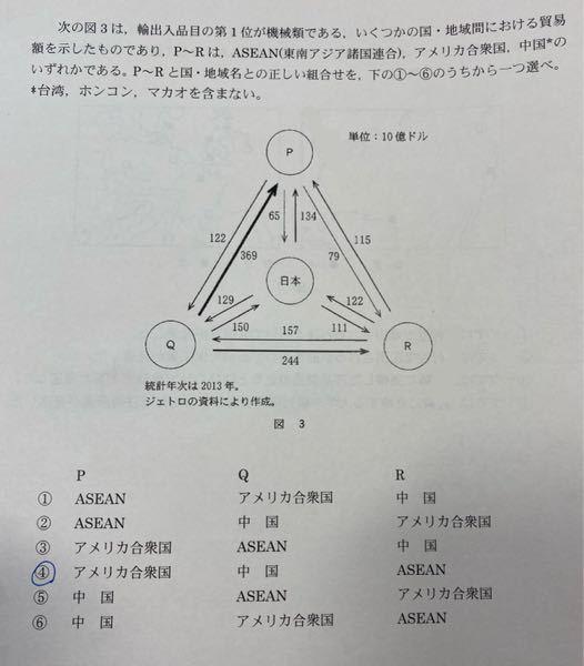 高校の地理Bの問題です! この問題、どうやって解きますか? どこを見たら答えにたどり着けるのか教えていただきたいです。 答えは④です。 お願いしますm(_ _)m