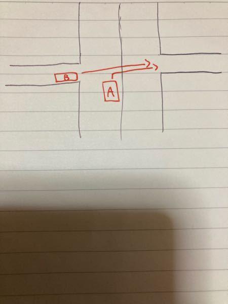 車の優先順位が分かりません。 Aの車とBの車どちらが先ですか? Aの車がいる方は県道?です。 Bの車がいる方はギリギリすれ違えれる幅です。 AとBが行きたい方もギリギリすれ違えれる幅です。
