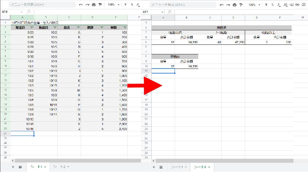 グーグルスプレッドシートで管理表を作成したいと考えています。 シート1に元になるデータを入力し、シート2に期間ごとの品数と合計金額が反映されるように作成したいのですが、どのように関数を入れれば良いのか判りません。 皆さま、どうぞ宜しくお願い致します。