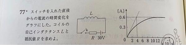 このグラフの点線は何を表しているのですか?太線との違いを教えてください!