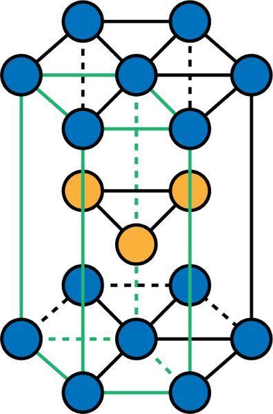 なんで六法最密構造の単位格子は緑の部分なんでしょうか?緑の部分の半分の三角柱を単位格子にしたら何か不都合が起きるのでしょうか?