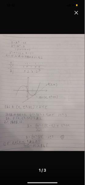 この下から4行目の式が xではなく(x-t)になっているのはなぜですか?