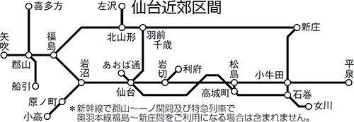 大回り乗車の時って下の路線図内で路線図に駅名は記載されていないところで乗り降りしても大丈夫ですか?