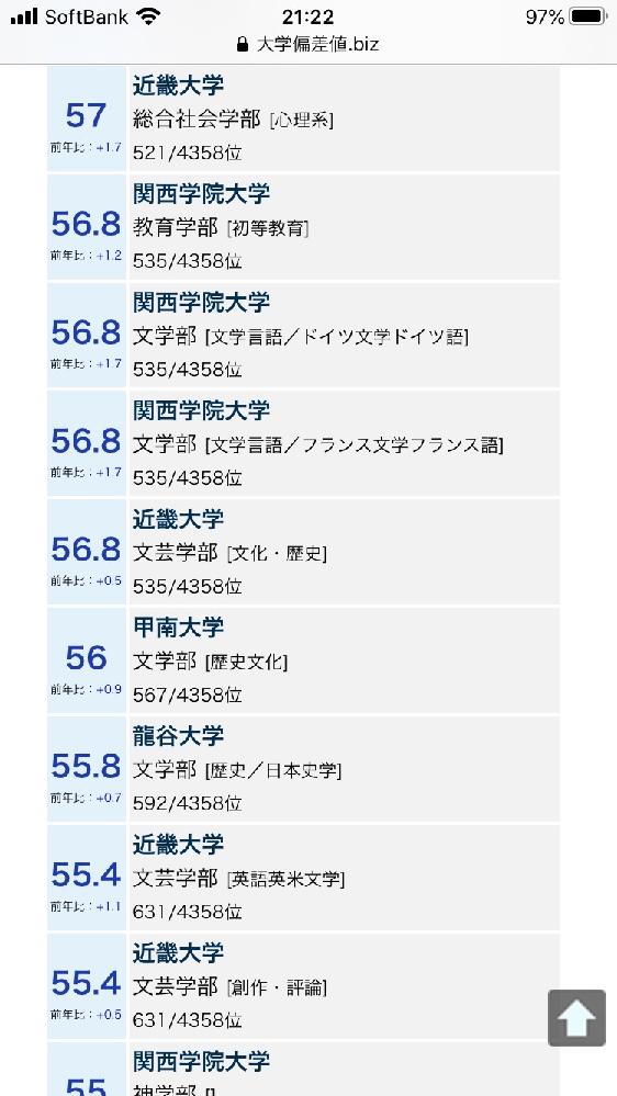 兵庫県の関西学院大学はいつ頃から偏差値が 産近甲龍(京都産業大学、近畿大学、甲南大学、龍谷大学)と 同じくらいになったのですか。