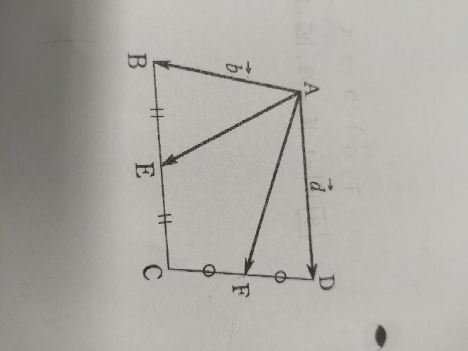 【至急】 高校数学、数B ベクトルの問題です。 平行四辺形ABCDの辺BC , CDの中点をそれぞれE , Fとする。また、AB→=b→、AD→=d→とする。 b→、d→をそれぞれAE→、AFを用いて表せ。 この問題は(2)の問題で、( 1)で AE→=b→+1/2d→ AF→=1/2b→+d→ という答えが出ているので、それを使うのだと思います。 画像が縦になってしまったのですが図も載せておきます。横向きで見てください。 解説お願いします。