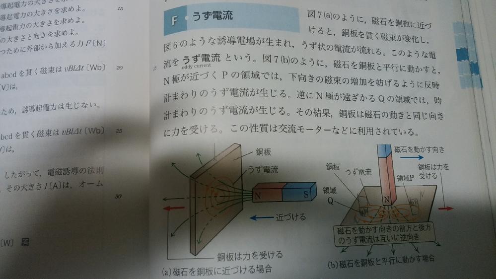 電磁誘導についてです。 図の赤い矢印で示される銅板が受ける力は何による力で、どうしてそのような向きになるのですか? 2つの図両方ともお願いします。