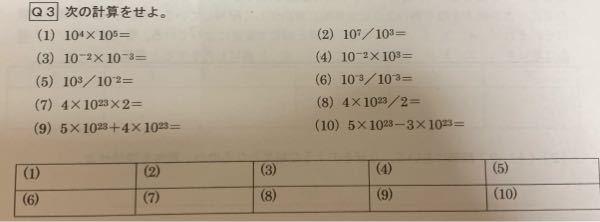 化学の計算なんですけど、(1)~(10)まで教えてください!