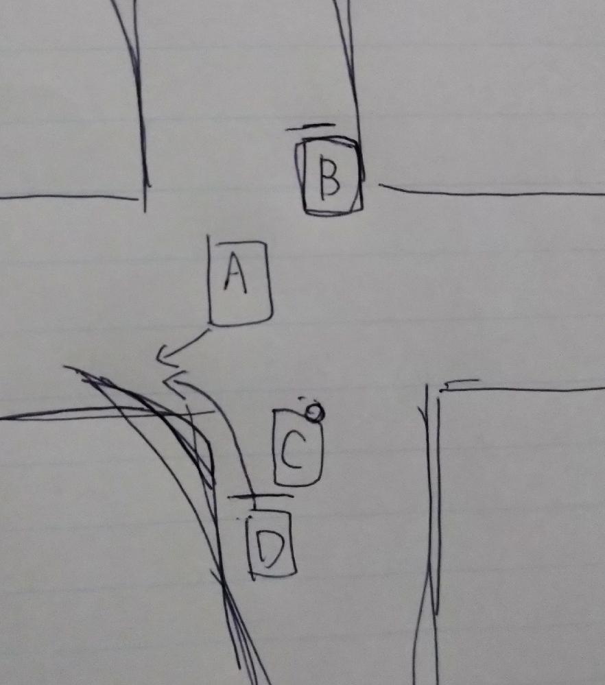 先頭が右折通しで、信号は赤。 信号が変わって青になって同時右折は禁止行為なのでしょうか? Cの後ろのD車がCと横並びになりながら左折するのはありですか? もし右折のA車とCと横並びになりなが...