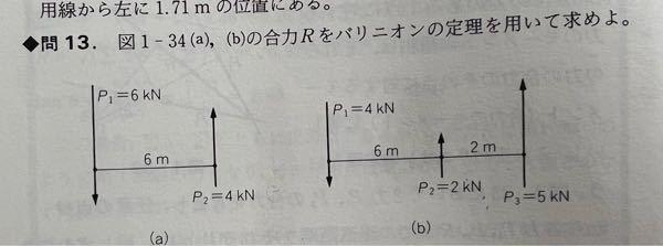 (b)の合力Rの求め方を教えてください。 答えは3kN(上向き)です。