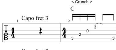 ギター譜の見方について これはCコードをおさえてから5弦4弦と鳴らすということですか?それとも5弦4弦とならすことによってCコードのアルペジオになるということですか?