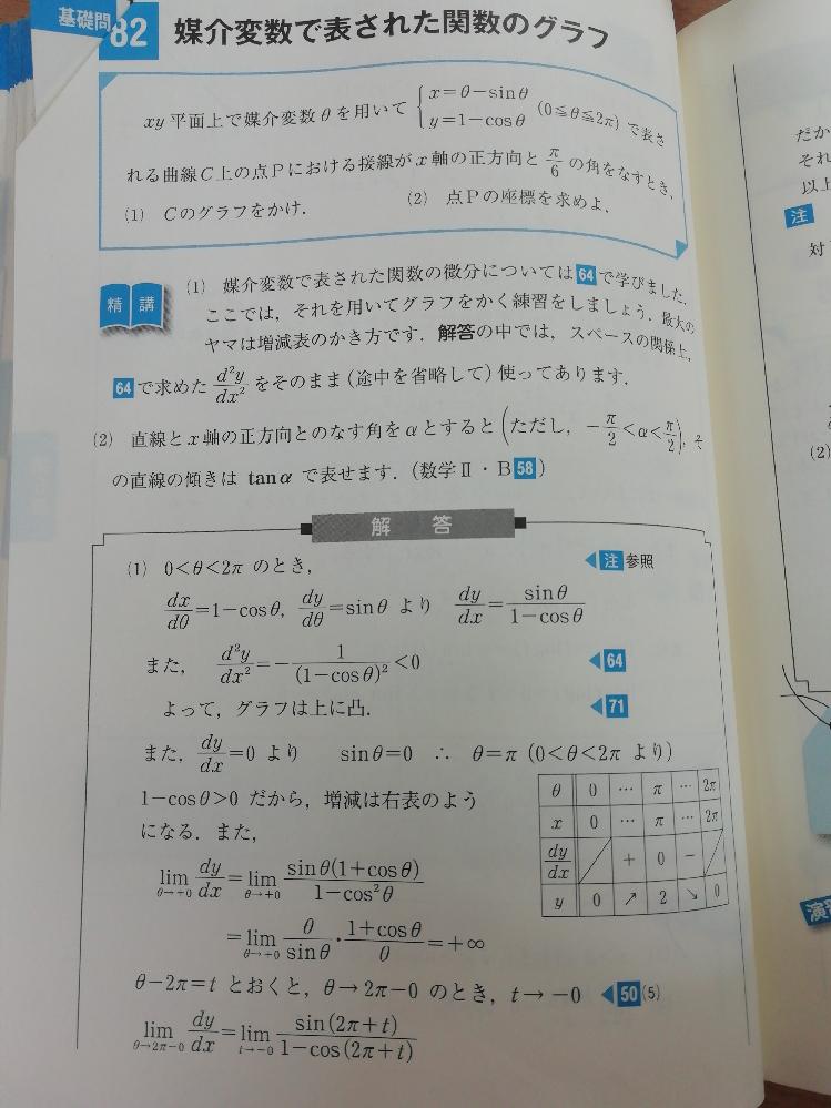 (1)のlimitのとこで質問ですm(_ _)m このlimitは何を意味しているのでしょうか?これを求めることにより座標(0,0) においてグラフが接するとこを表せるのはなぜでしょうか?