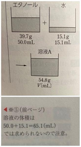 二つの溶液を混合後に、体積を和で求められないのはなぜですか?