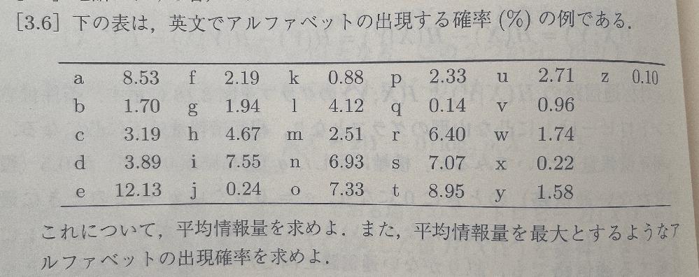 平均情報量の求め方と出現確率の求め方がいまいち理解できません。どなたか、計算過程とやり方を教えていただけないでしょうか。 解答は、平均情報量約4.185ビット、全ての文字が等確率で現れる場合に平均情報量は最大値(4.700ビット)となる。 私の考え方では、 平均情報量は-Σp[i]log p[i]より、(対数の底は2) -8.53log8.53-1.7log1.7-... =-26.379+0.43459.... となったのですが、-26.379..とかおかしいですよね、、。負の値が大きすぎて4.185になる気がしません。 まとまりのない文章ですみませんが、ご回答のほどよろしくお願い致します。