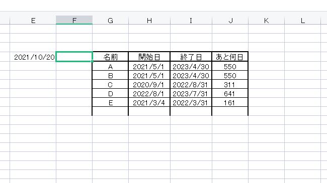Excelについて質問です。 画像のように E16に=YODAY() J列に=DAYS360を使用しています。 この表を自動的に、J列の値が0の近い行から順に一番上に持ってくるようにすることは可能でしょうか?
