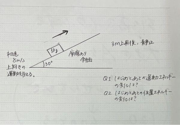 物理です。 以下の問題はどのように求めればよいでしょうか。