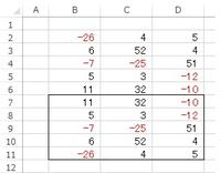プラスとマイナスがランダムに並びます  B7~D7で折り返して  B7=B6 C7=C6 こんな感じでB7からドラッグしていくと 下に折り返しが表示するようにしたいのです B7からの関数をお願いします  Excel2013です  ゼロや小数点、空白はありません  よろしくお願い致します
