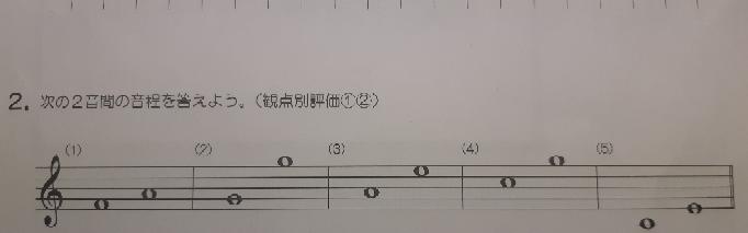 次の2音間の音程を答えよう。 教えてください。