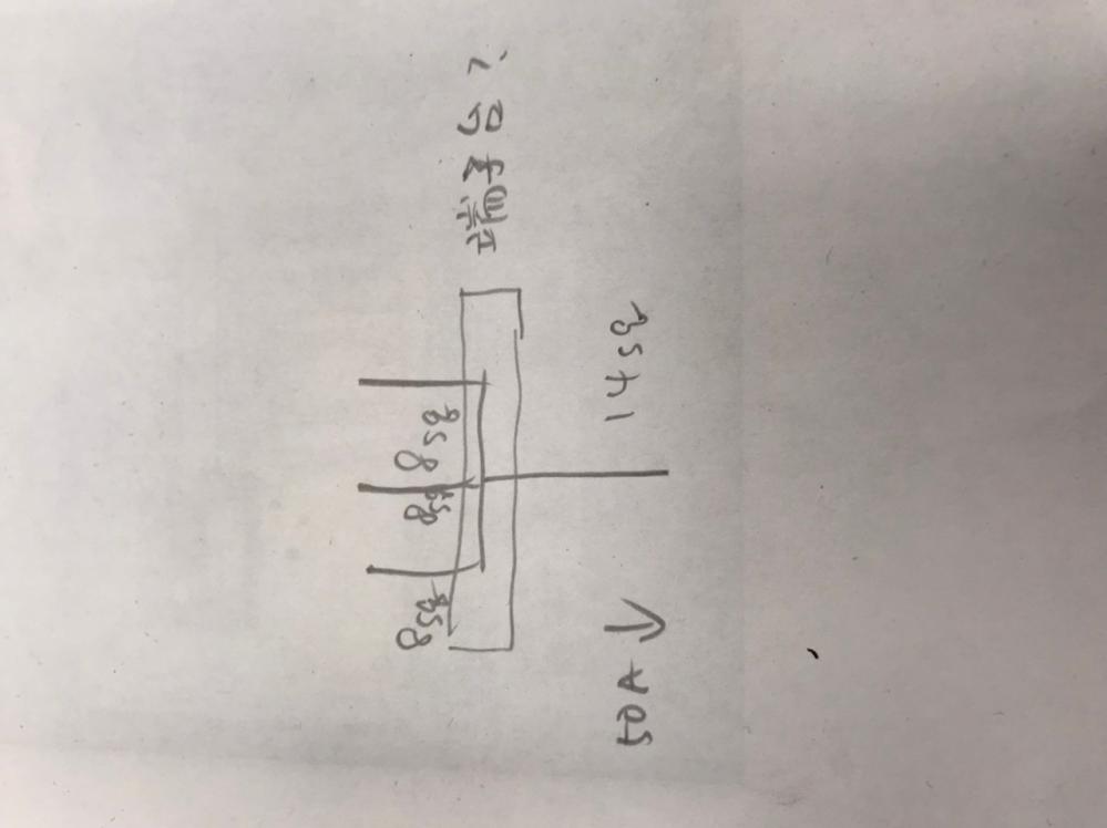 電気工事の端子台について教えて下さい! 3本の線を1本の線に出力したい場合、 どのような端子台を使えばいいでしょうか? インターネットにあればリンク等教えてくださいm(_ _)m 線は8sqと14sq 50A使用予定です。